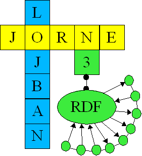 The Jorne Project logo